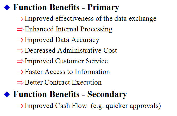 EDI-Function-Benefits02
