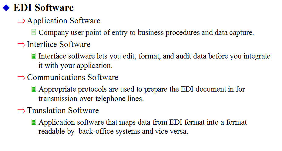 EDI-Software